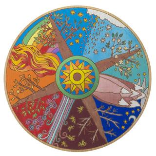 Sun/moon Mandala