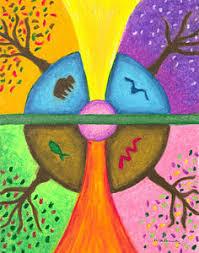 Balancing Weight with Ayurveda