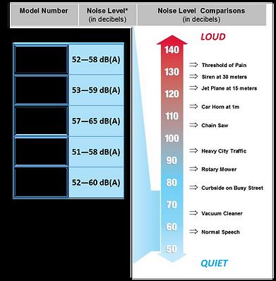 noise comparison.png