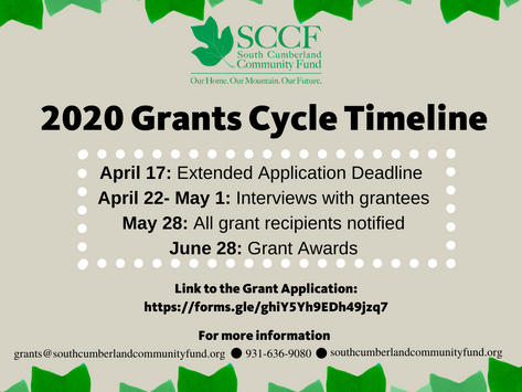SCCF 2020 Spring Grants Cycle                   Application Deadline Extended!