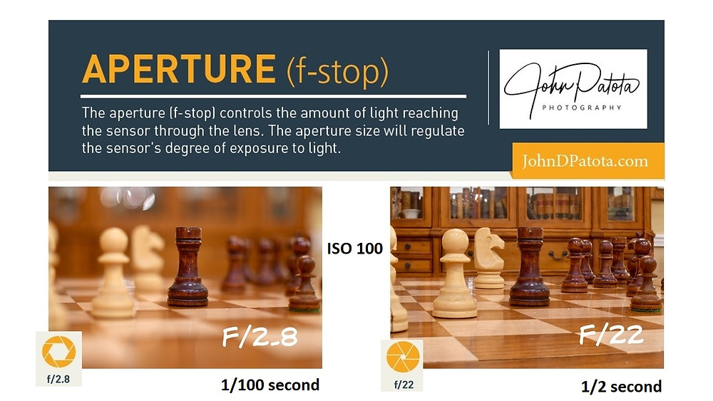 Another example of using Aperture to either blur or show the background.