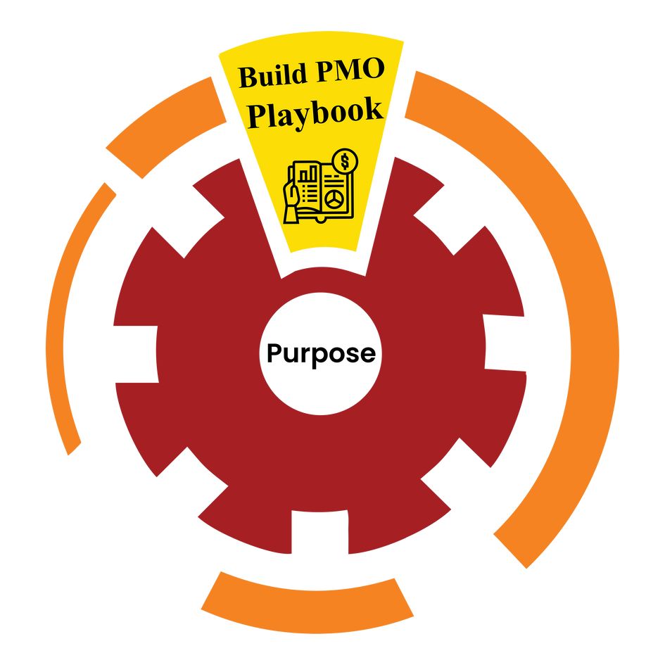 Build Your PMO Playbook