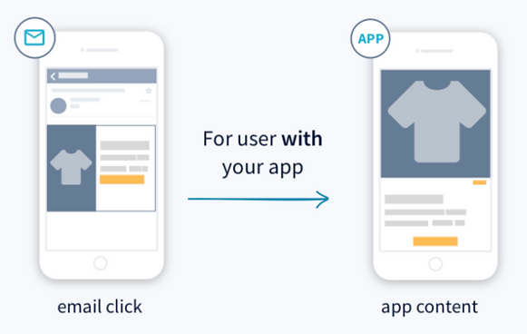 deep linking mobile app.png
