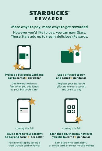 starbucks rewards mobile.png
