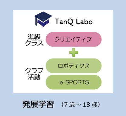 TOPコース説明(TanQ-Labo).png