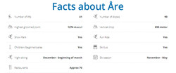 facts-about-åre1