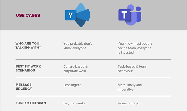 Launch Pic 4 Use Cases.png