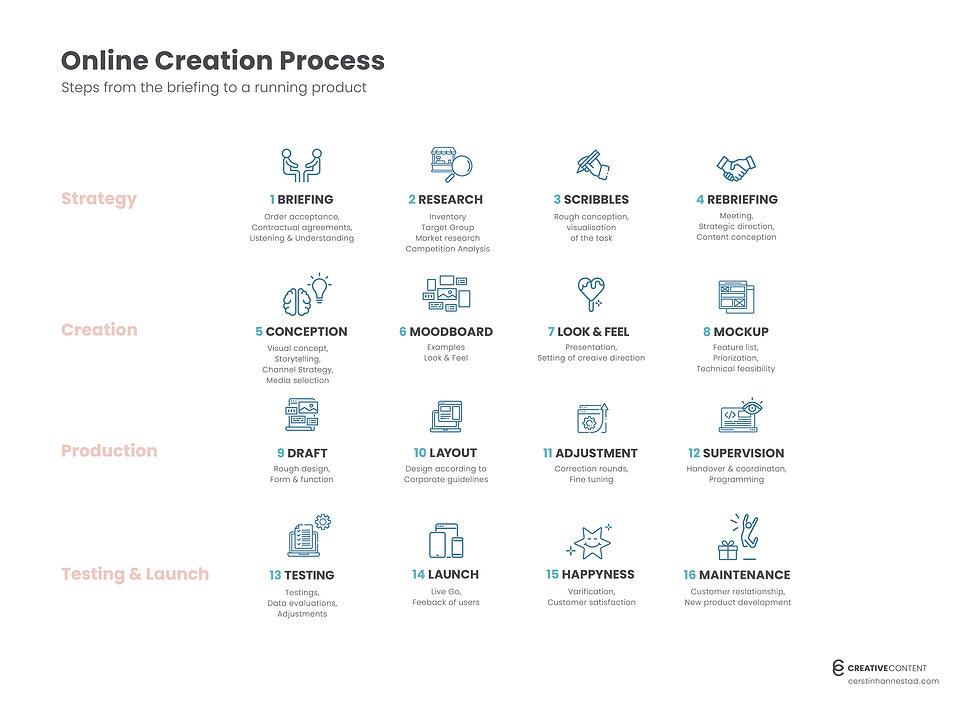 Design_Process_ENG.jpg