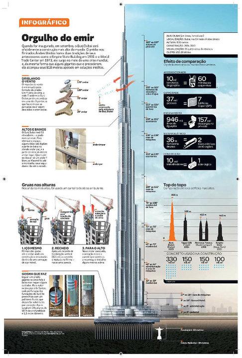 Info+Burj+Dubai