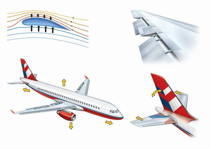 Princ%C3%ADpios+de+voo
