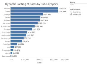 Dynamic User Sorting with Tableau