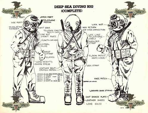 US Navy Deep Sea Diving Rig Equipment Poster