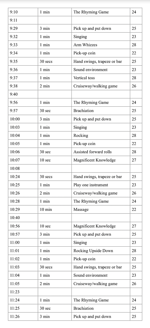 LEVEL 4 TIMETABLE 2 OF 4.png