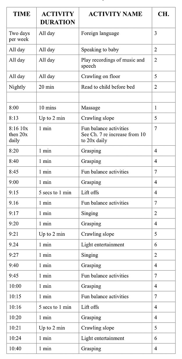 LEVEL 1 TIMETABLE 1 OF 3.png