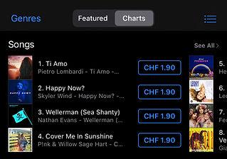 iTunes Charts 18.06.2021