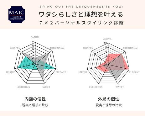 ②心理テスト (2).png