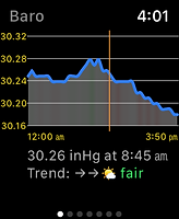 Watch-baro-graph.png