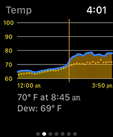 Watch-temp-graph.PNG