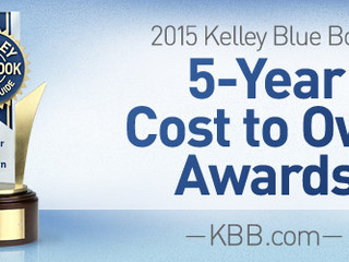 According to KBB, Lincoln is the Luxury  Brand with the Lowest Cost to Own for 2015