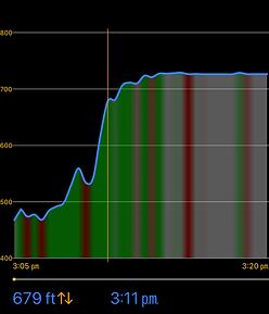 Graph alt explore.PNG