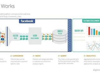 Big Data Analytics | Applications