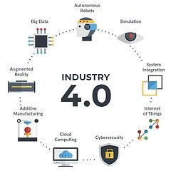 industry-4-circle.jpg