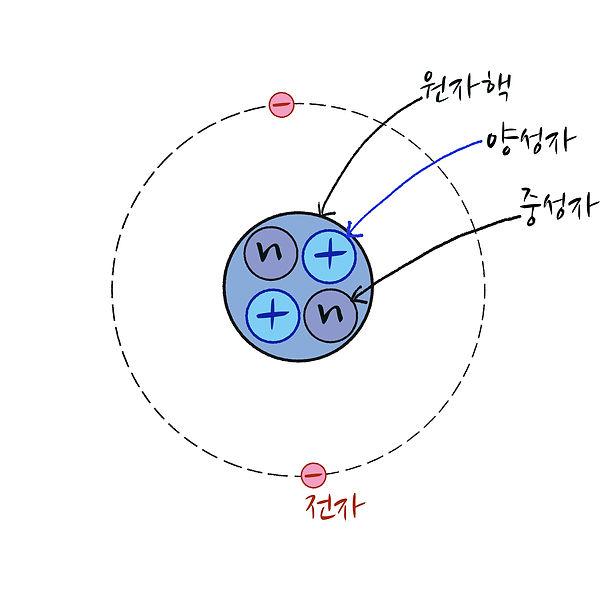 원자의구조.jpg