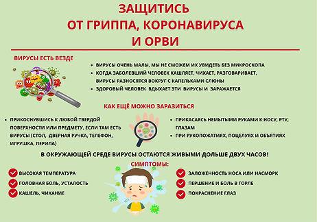 ПАМЯТКА Грипп, Корановирус,  ОРВИ.jpg