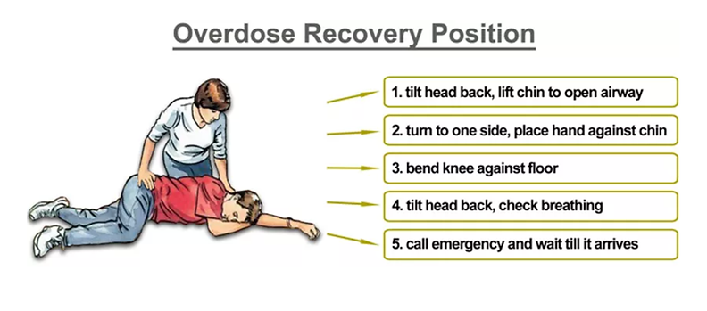 Overdose Recovery Position.png