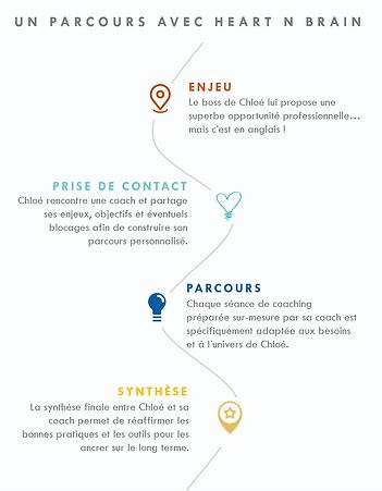 HnB_Visuel_Le_parcours_de_Chloé.png