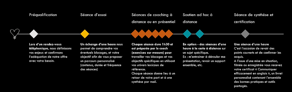 parcours indiv.png