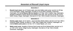 Russel Lloyd Joyce (1916-2004)