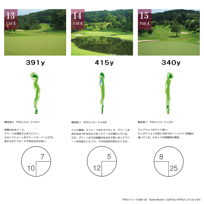 13-15hole.png