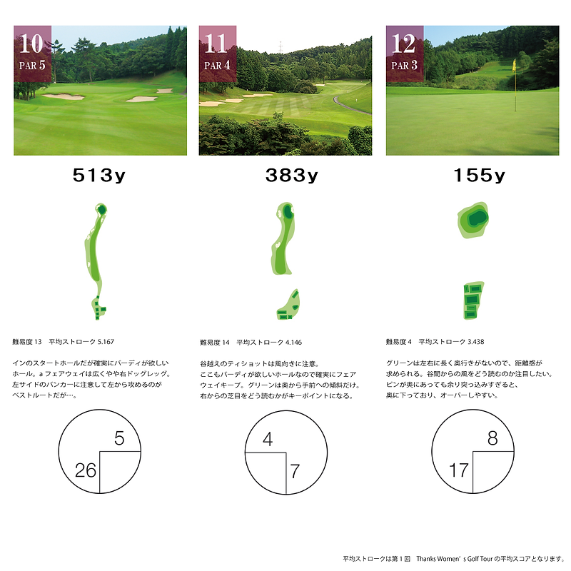 10-12hole.png