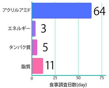 3.5 縦棒グラフ 訂正版-min.jpg
