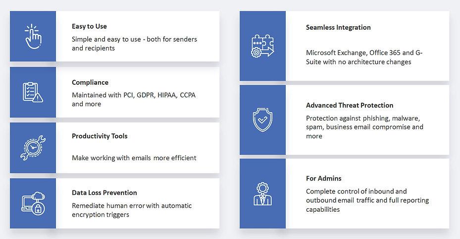 Trustifi Key Benefits.jpg