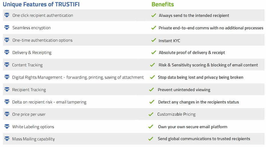 Trustifi Features and Benefits.jpg