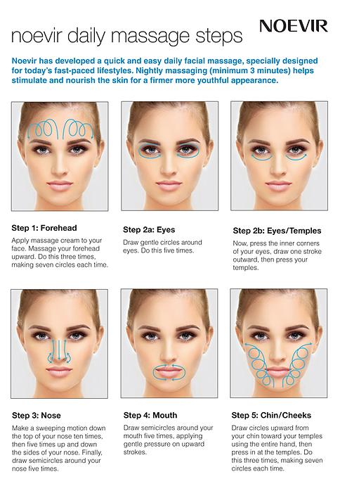 Facial Massage Steps