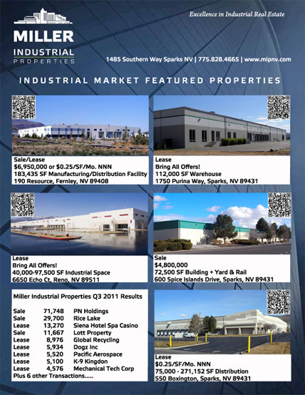 Commercial Real Estate for Sale in Reno NV
