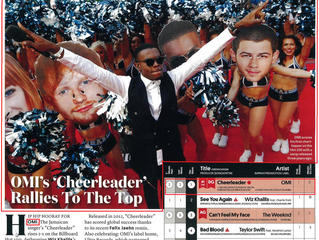 "Kendall Minter Client OMI Makes the Number 1 spot on the US Billboard Chats with ""Cheerleader&q"