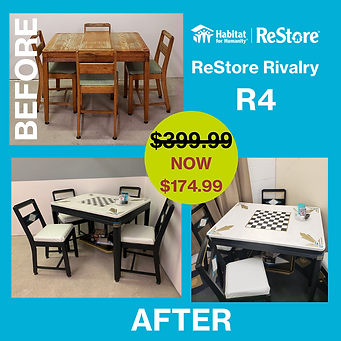 2021.07.19 ReStore Rivalry markdowns.png