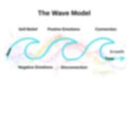 wavemodel.png