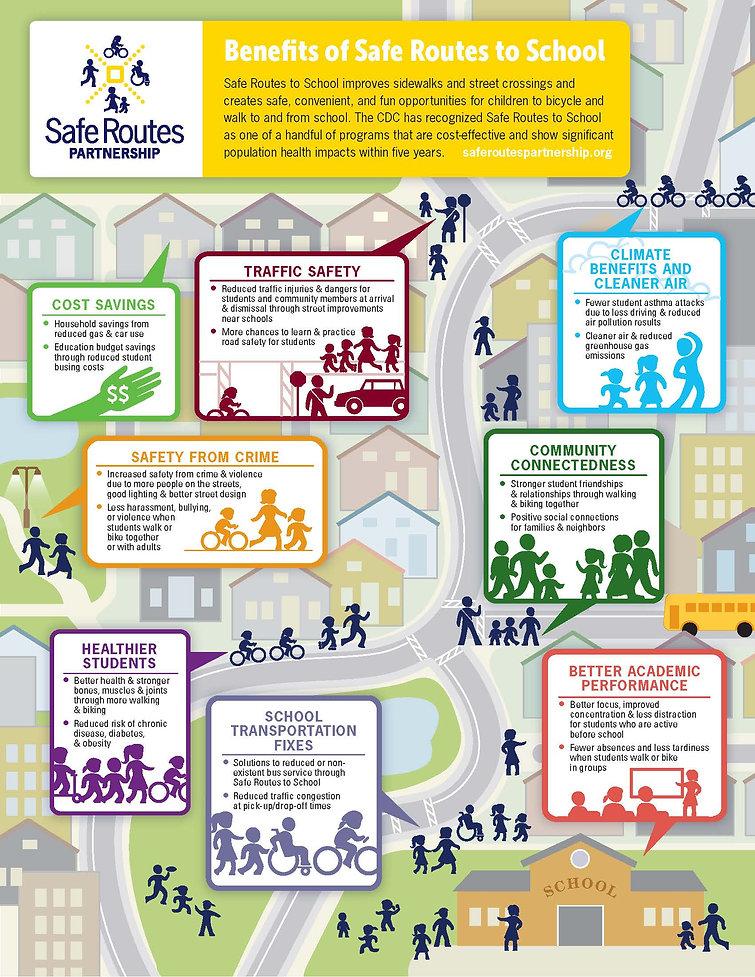 benefits_SRTS_infographic_SRP.jpg