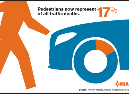 New Projection: 2019 Pedestrian Fatalities Highest Since 1988 (USA)