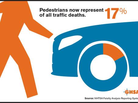 New Projection: 2019 Pedestrian Fatalities Highest Since 1988 (USA)