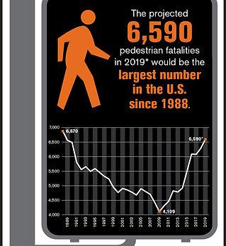 pedestrian_fatalities_infographic.jpg