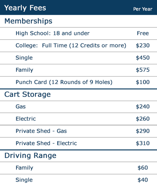 glenridge_yearly_fees.png