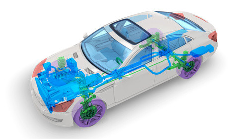 Air conditioning in automobile