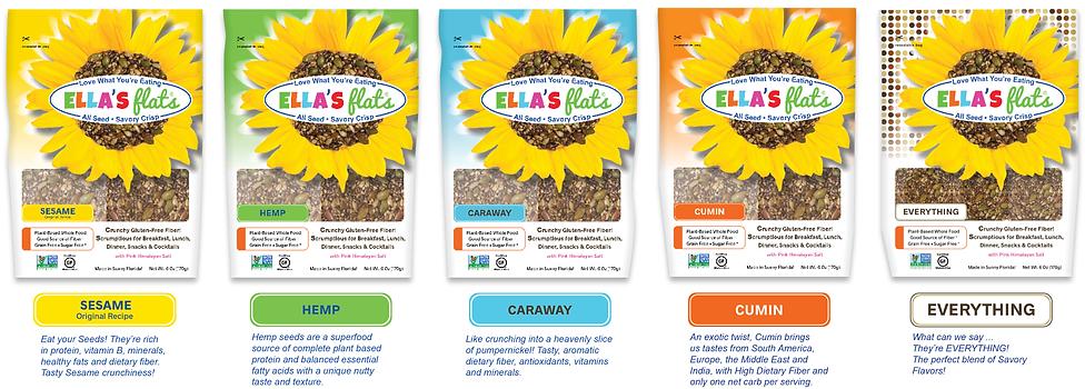 Ella's Flats ALL Flavors Bags with Blurb