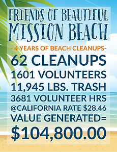 friends of mission beach.png